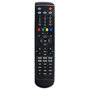 Пульт для Clarke Tech ET-9500HD (фото пульта)