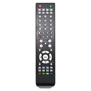 Пульт для Logik TV+DVD (фото пульта)