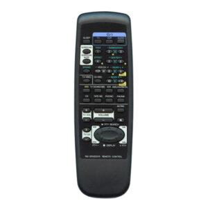 Пульт для JVC RM-SRX6001R (фото пульта)