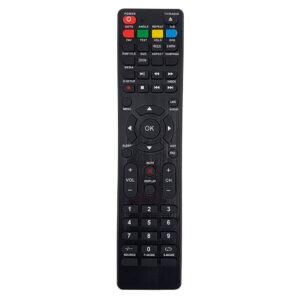 Пульт для Canox LTV-215KL
