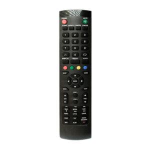 Пульт для Vivax LED TV-32LE75T2 (фото пульта)