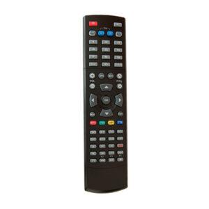 Пульт для Opensat 9700/9900 HDPVR (фото пульта)
